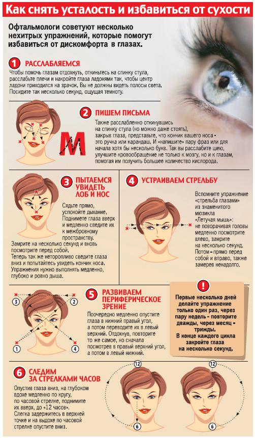 Быстро снять покраснение глаза в домашних условиях